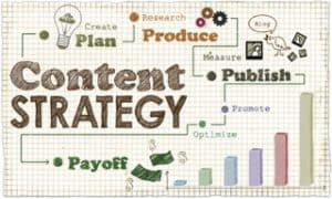 Annapolis Maryland Content Marketing Services