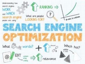 Annapolis Maryland Search Engine Optimization